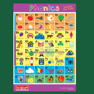 Alphabet  Phonics Chart  South Australian Souvenirs
