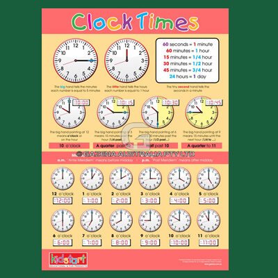 Clock & Money Chart