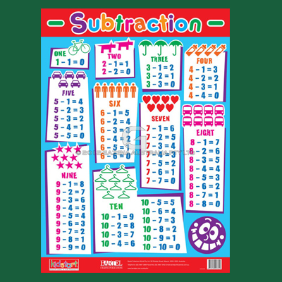 Subtraction Tables Chart  South Australian Souvenirs