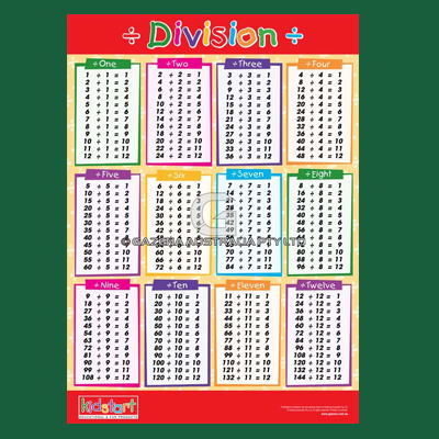 Times tables ision chart code edktd colourful wall chart 2 sided